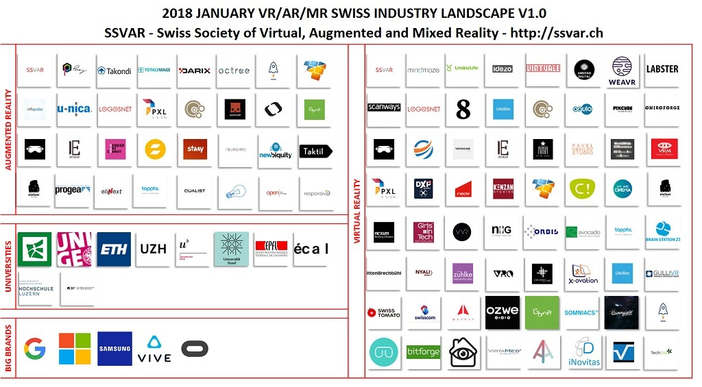 VR/AR/MR SWISS INDUSTRY LANDSCAPE 2018